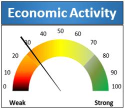 economic activity 4-19