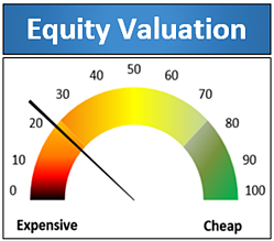 equity valuation 4-19