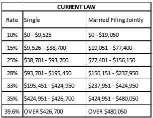 current tax law.jpg