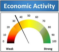 economic-activity-july-2