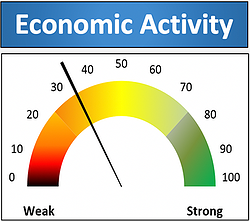 econonomic-activity-oct19