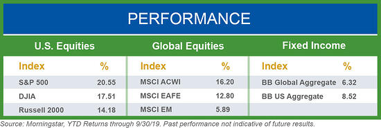 performance-chart-oct19