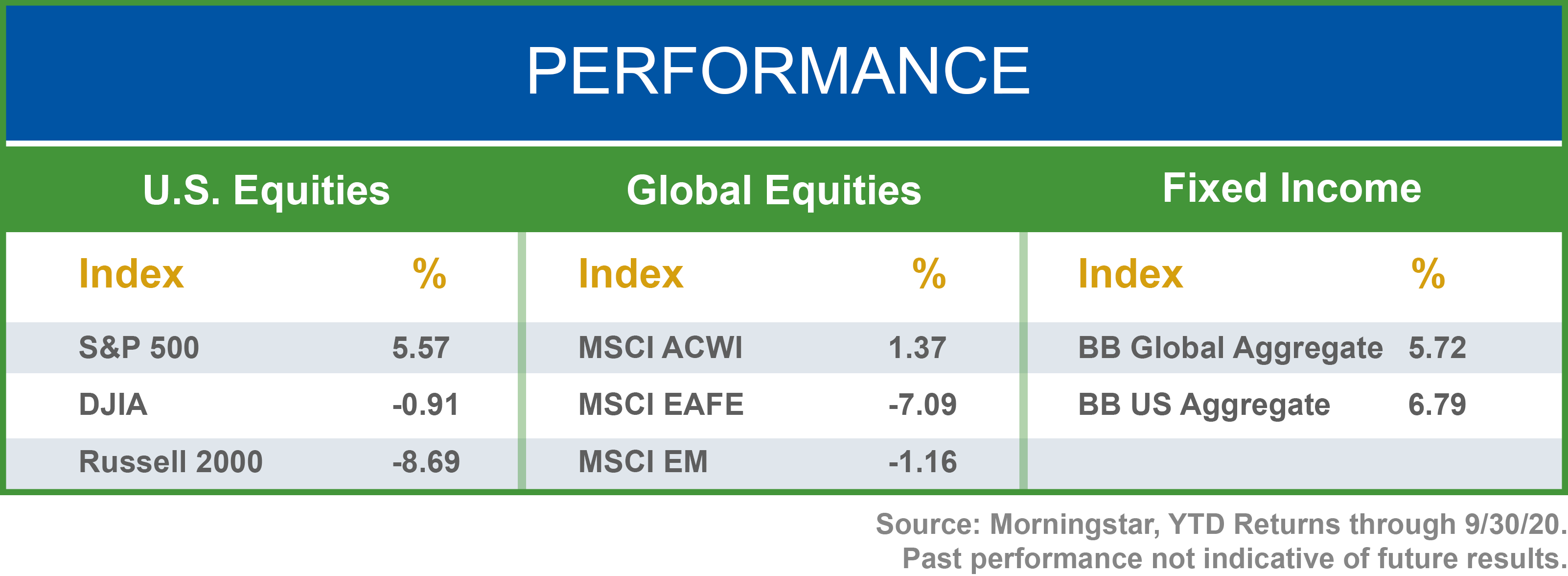 performance-chart-q320