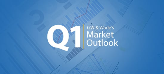 GW & Wade's Q1 2020 Economic & Market Commentary