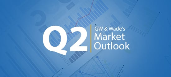 GW & Wade's Q2 2019 Economic & Market Commentary