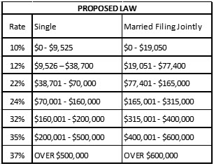 proposed tax law.jpg